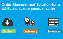 SugarCRM Order Management System Industry – Luxury Goods