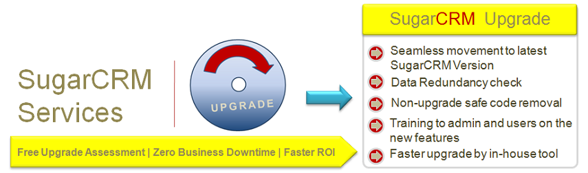 SugarCRM Upgrade Services
