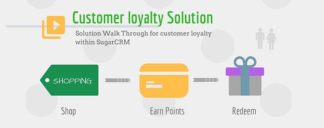 Customer Loyalty Management