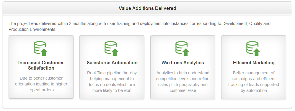 Value Additions SAP Sugar Integration