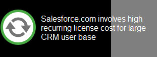High license cost for salesforce.com for large CRM user base