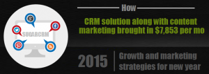 CRM and Contet Marketin for growth