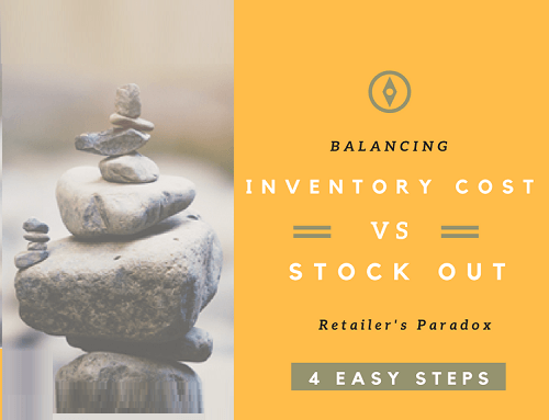 Stock-Out Versus Inventory Cost – A retailer's paradoxical nightmare