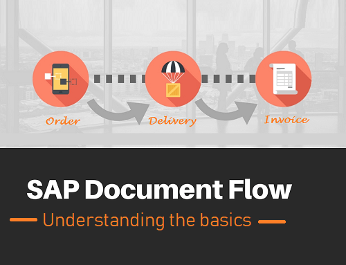 Fundamentals of Document Flow in SAP SD