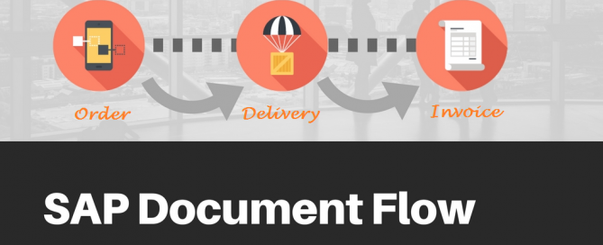 SAP Document flow in SD