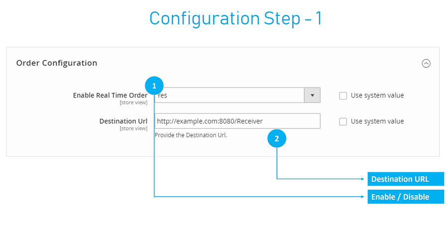 Configuring the Magento Push Notifier