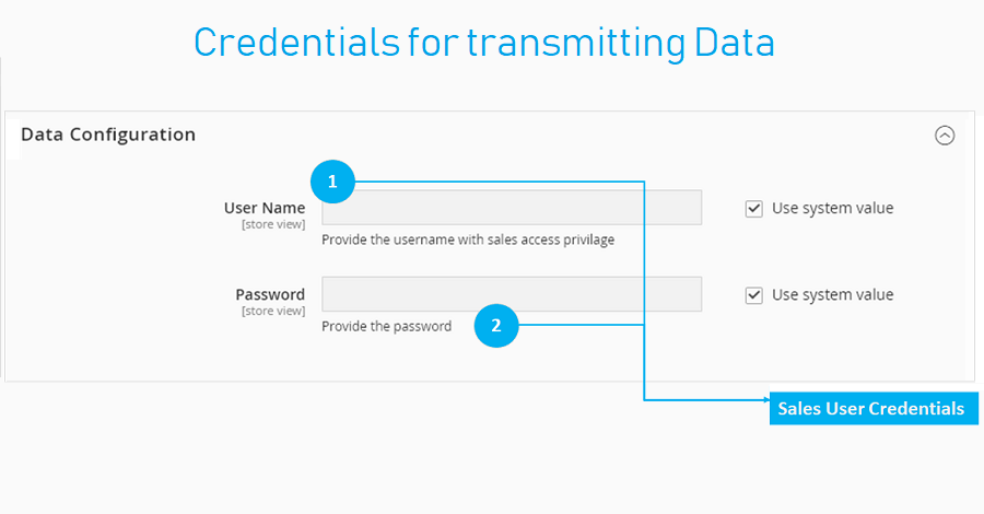 Credentials for transmitting data