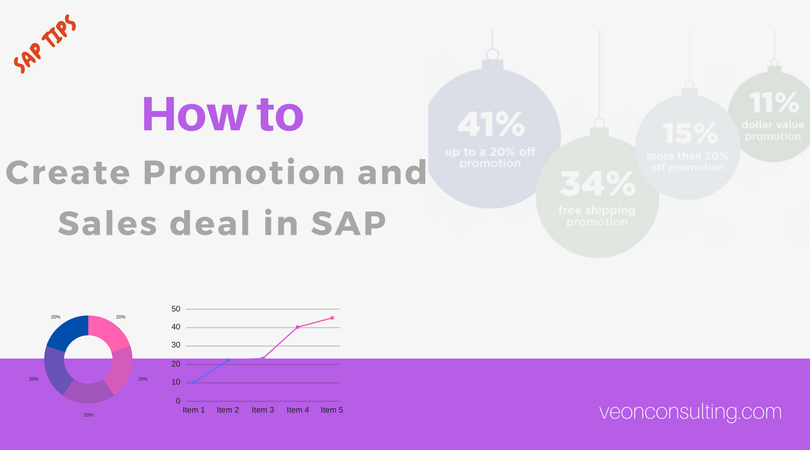 How to Create promotion and Sales deal in SAP