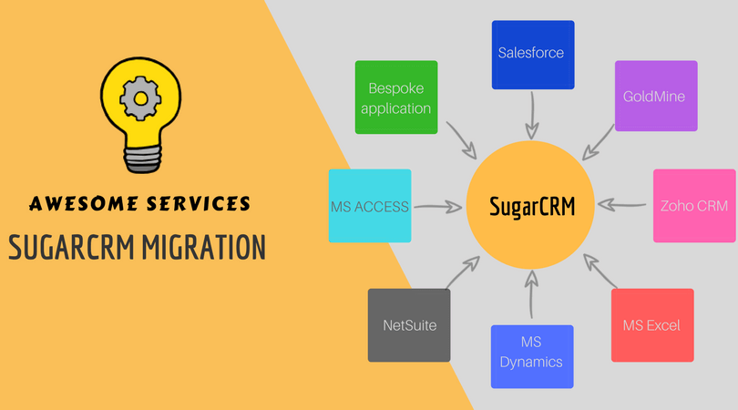 SugarCRM Migration Services by Veon