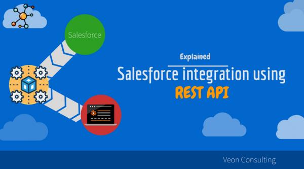 Banner Image Salesforce Integration using REST API