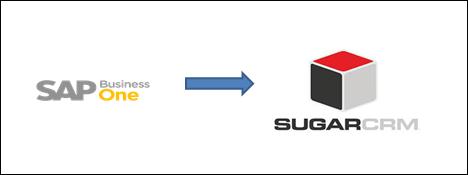Screenshot of SAP B1 to SugarCRM Integraion